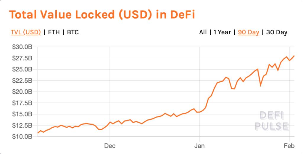 DeFi – why finance needs decentralization?