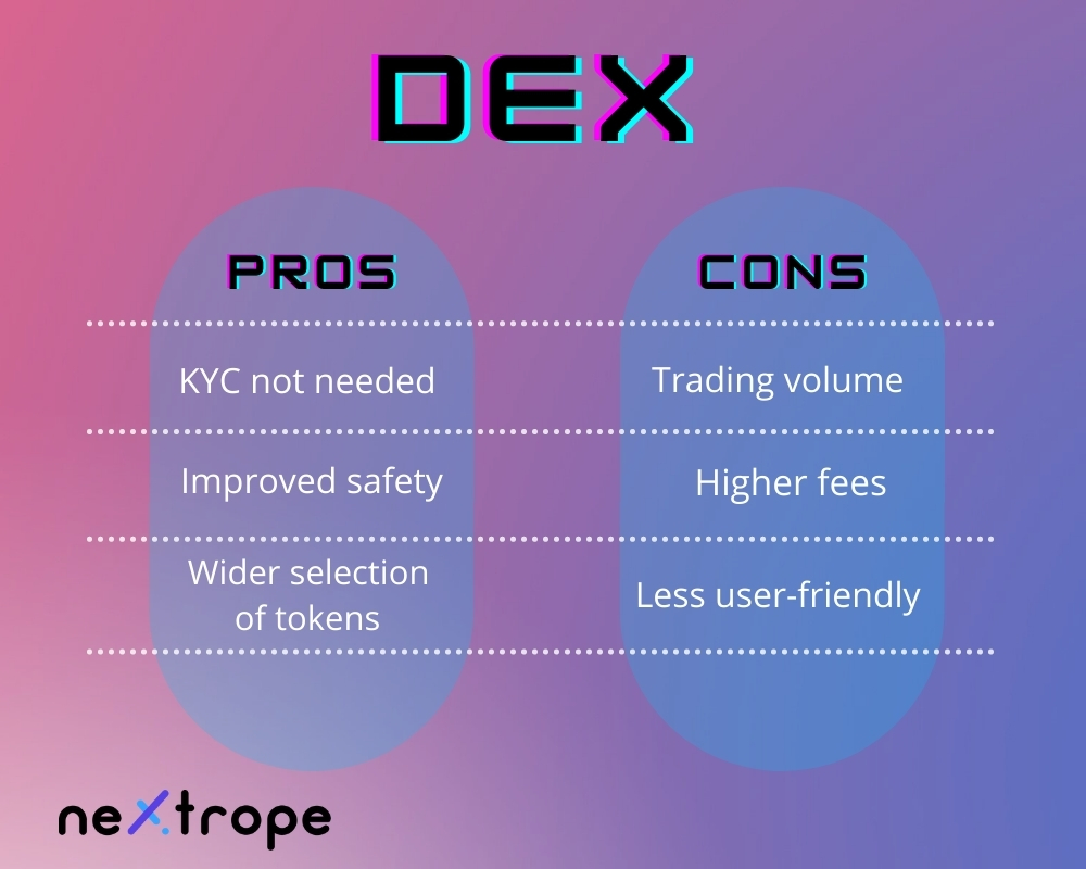 Pros and cons of Decentralized Exchange